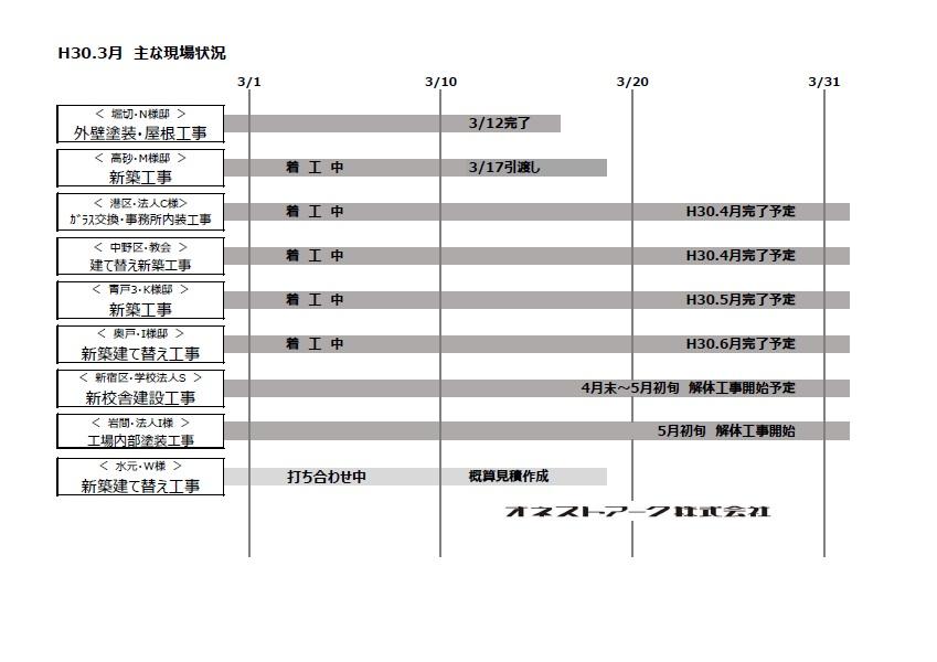 工程表 2018.03月.jpg